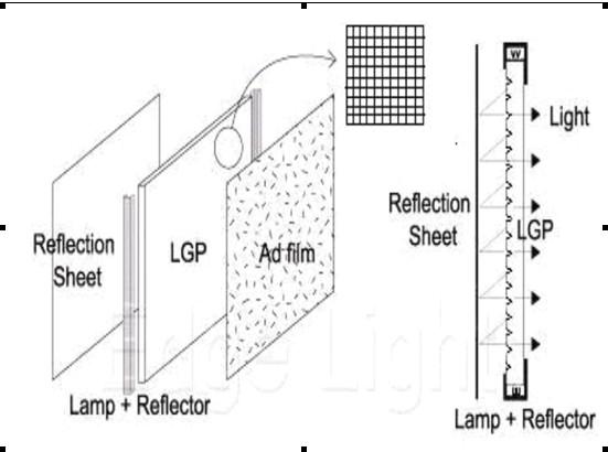 slim light box making machine brief introduction