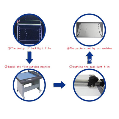 China reflect sheet/film cutter machine flatbed cutting plotter sample maker machine distributor